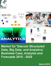 Market for Telecom Structured Data, Big Data, and Analytics: Business Case, Analysis and Forecasts 2015 - 2020