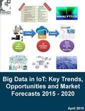 Big Data in Internet of Things (IoT): Key Trends, Opportunities and Market Forecasts 2015 – 2020