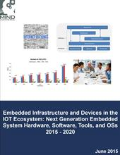 Embedded Infrastructure and Devices in the Internet of Things (IoT) Ecosystem: Next Generation Embedded System Hardware, Software, Tools, and OSs 2015 - 2020